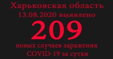 COVID-19+