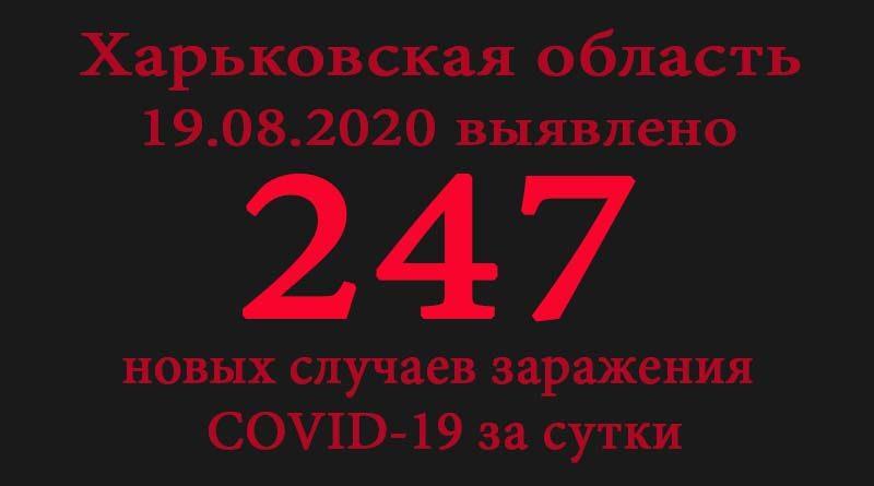 Количество зараженных COVID-19