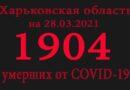 число умерших от COVID-19